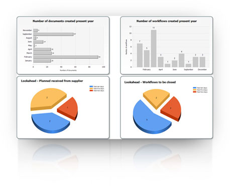 Dashboards-image